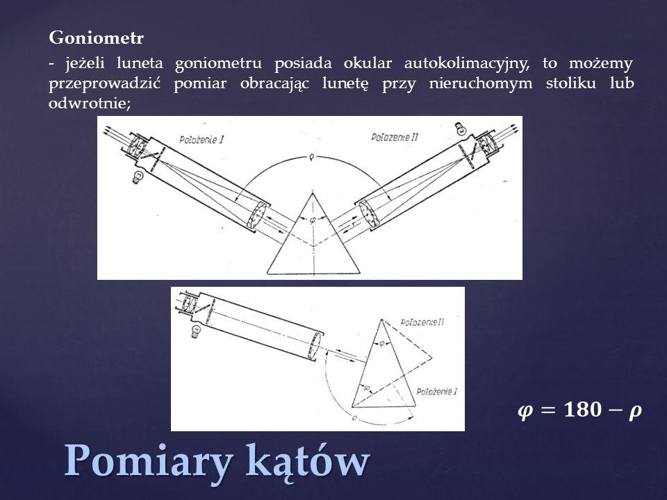 Pomiary kątów 𝝋=𝟏𝟖𝟎−𝝆 Goniometr