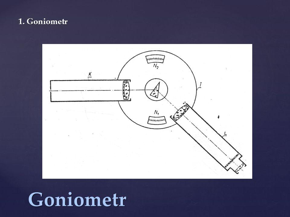 1. Goniometr Goniometr