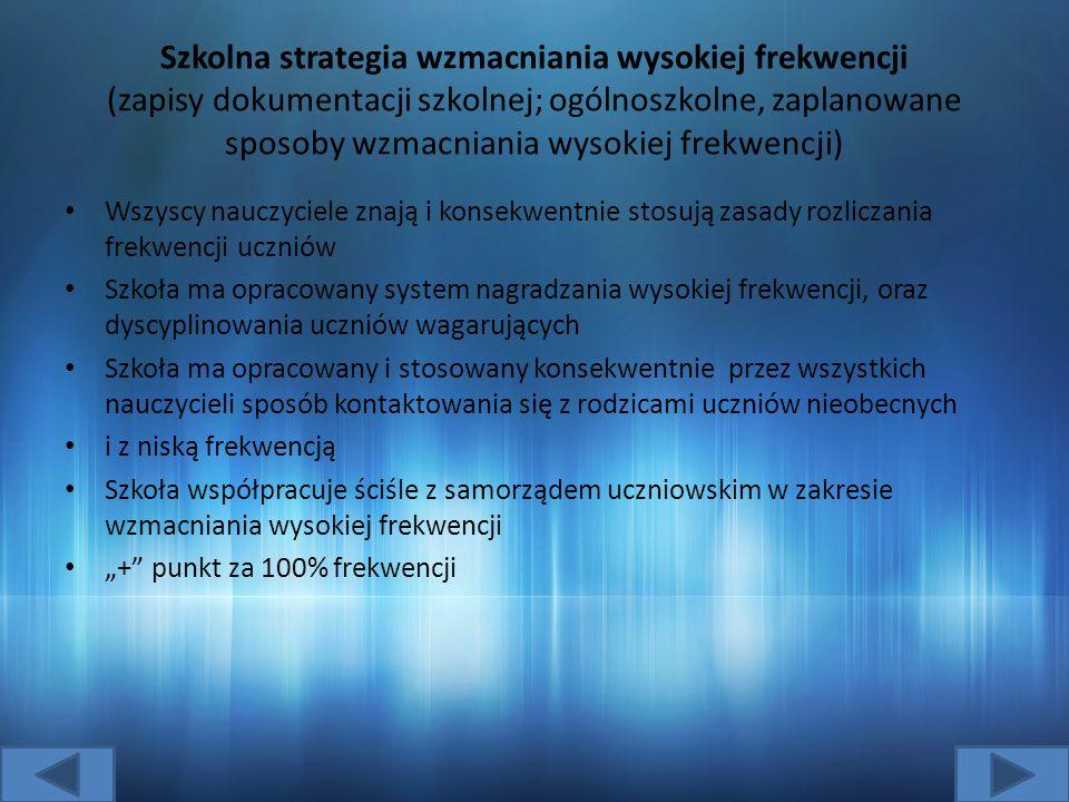Szkolna strategia wzmacniania wysokiej frekwencji (zapisy dokumentacji szkolnej; ogólnoszkolne, zaplanowane sposoby wzmacniania wysokiej frekwencji)