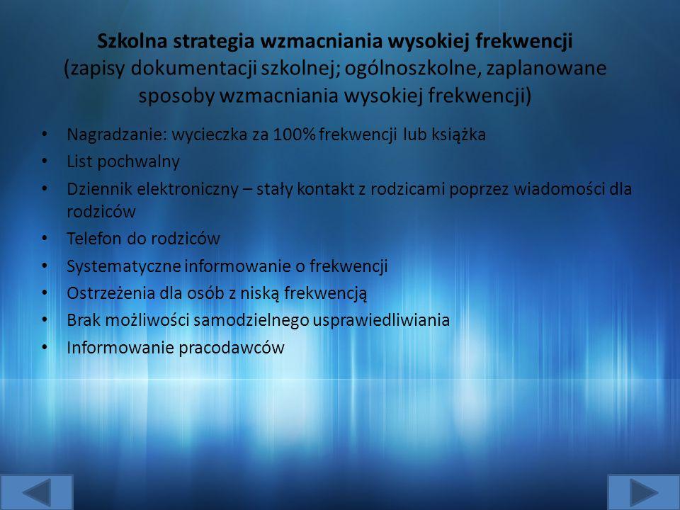 Szkolna strategia wzmacniania wysokiej frekwencji