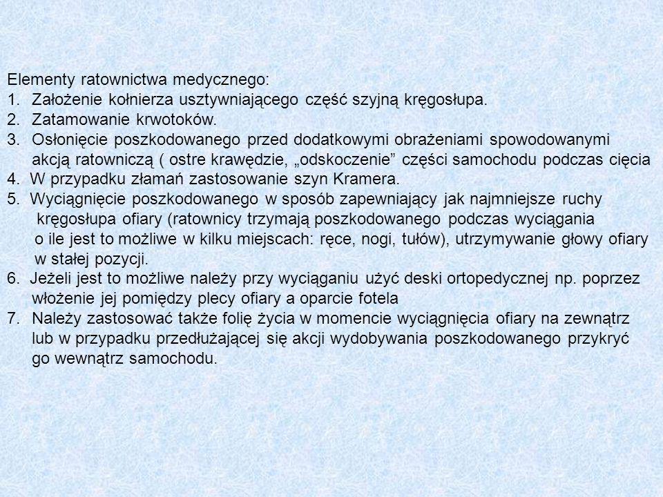 Elementy ratownictwa medycznego:
