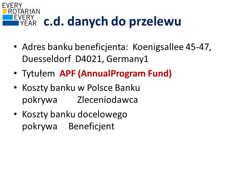 c.d. danych do przelewu Adres banku beneficjenta: Koenigsallee 45-47, Duesseldorf D4021, Germany1