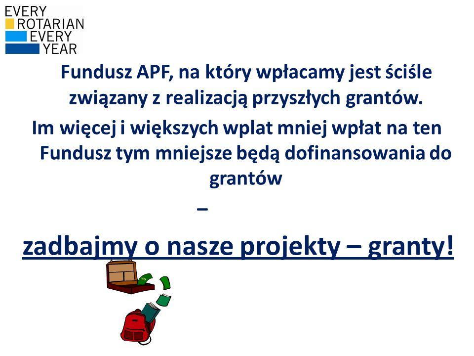 zadbajmy o nasze projekty – granty!
