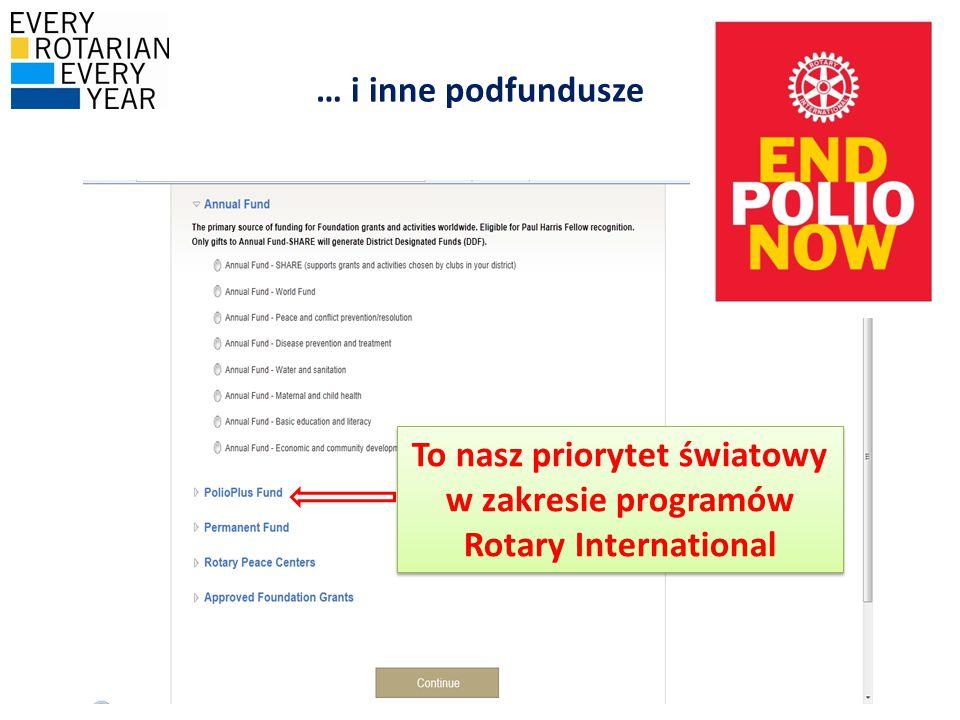 To nasz priorytet światowy w zakresie programów Rotary International