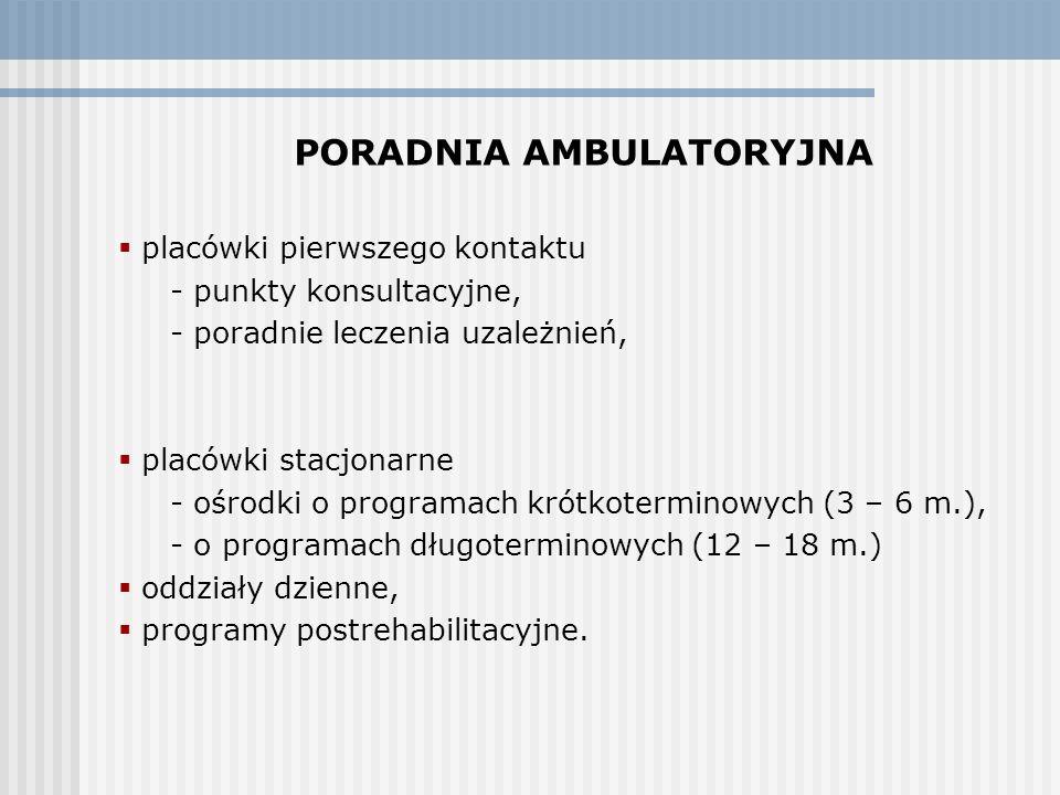 Poradnia ambulatoryjna