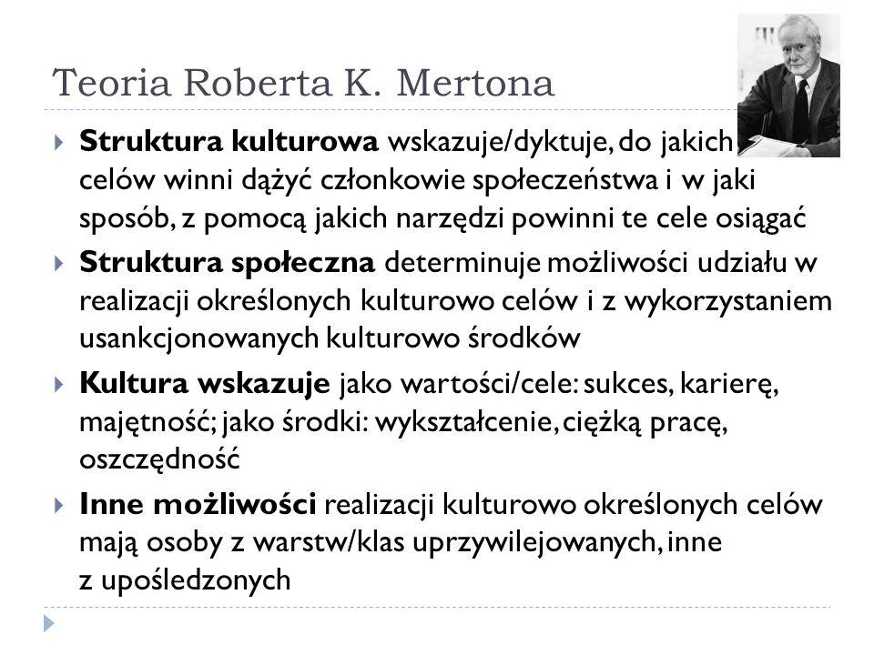 Teoria Roberta K. Mertona