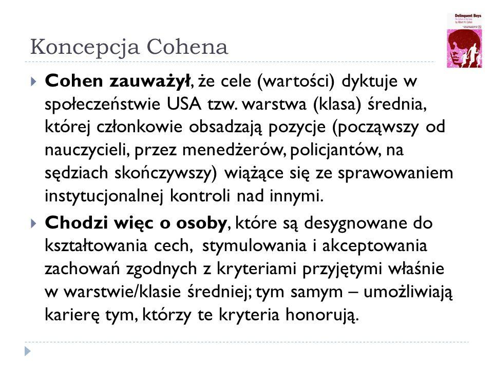 Koncepcja Cohena