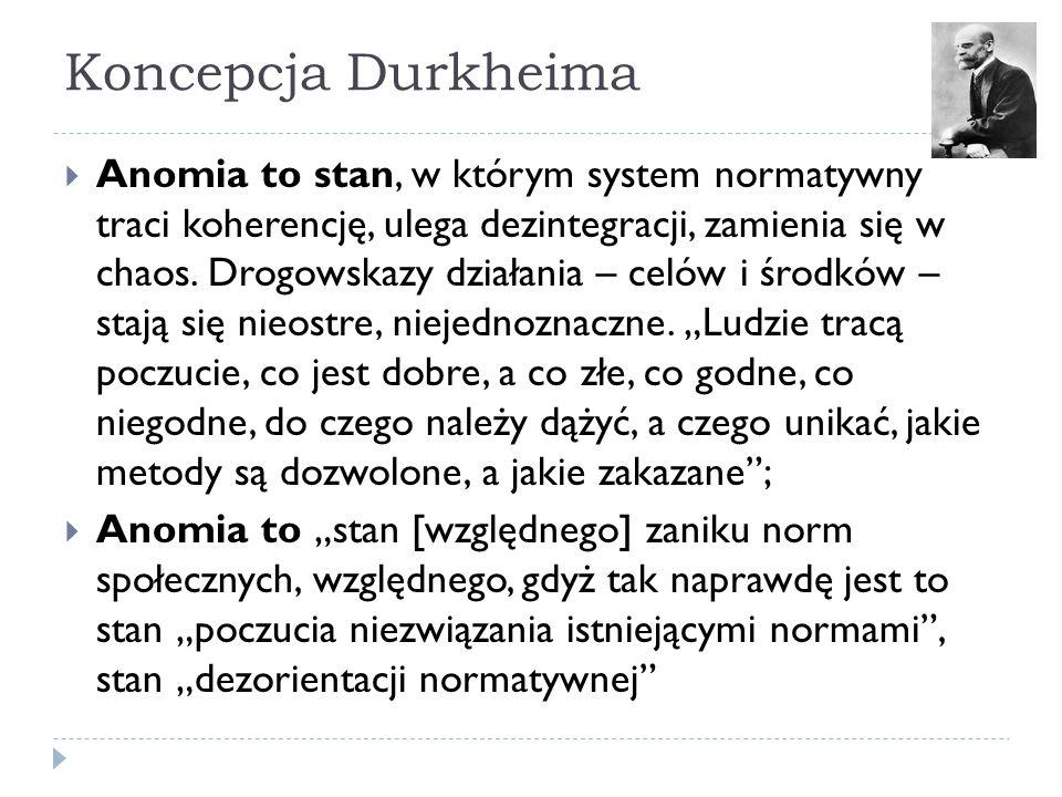 Koncepcja Durkheima