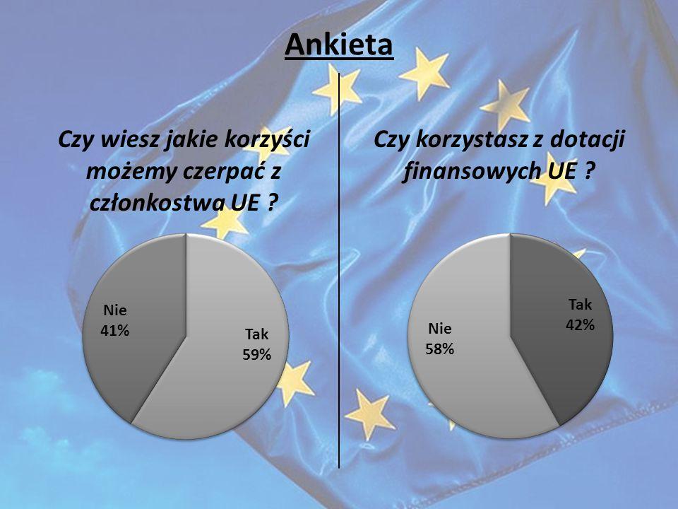 Ankieta Czy wiesz jakie korzyści możemy czerpać z członkostwa UE