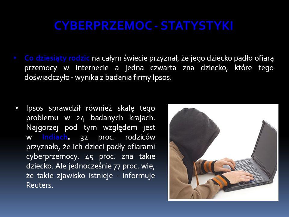 CYBERPRZEMOC - STATYSTYKI