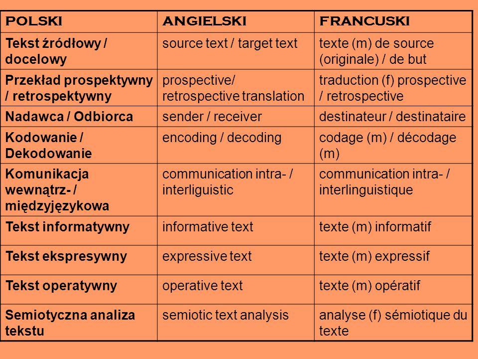POLSKI ANGIELSKI. FRANCUSKI. Tekst źródłowy / docelowy. source text / target text. texte (m) de source (originale) / de but.