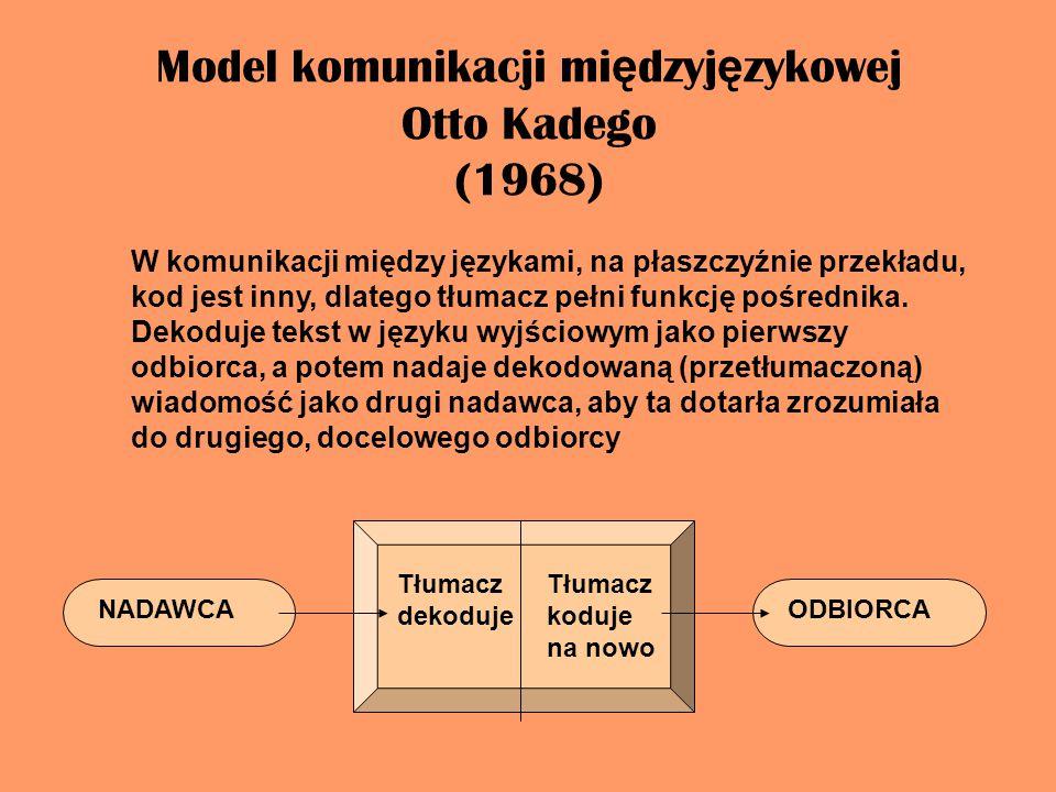 Model komunikacji międzyjęzykowej Otto Kadego (1968)