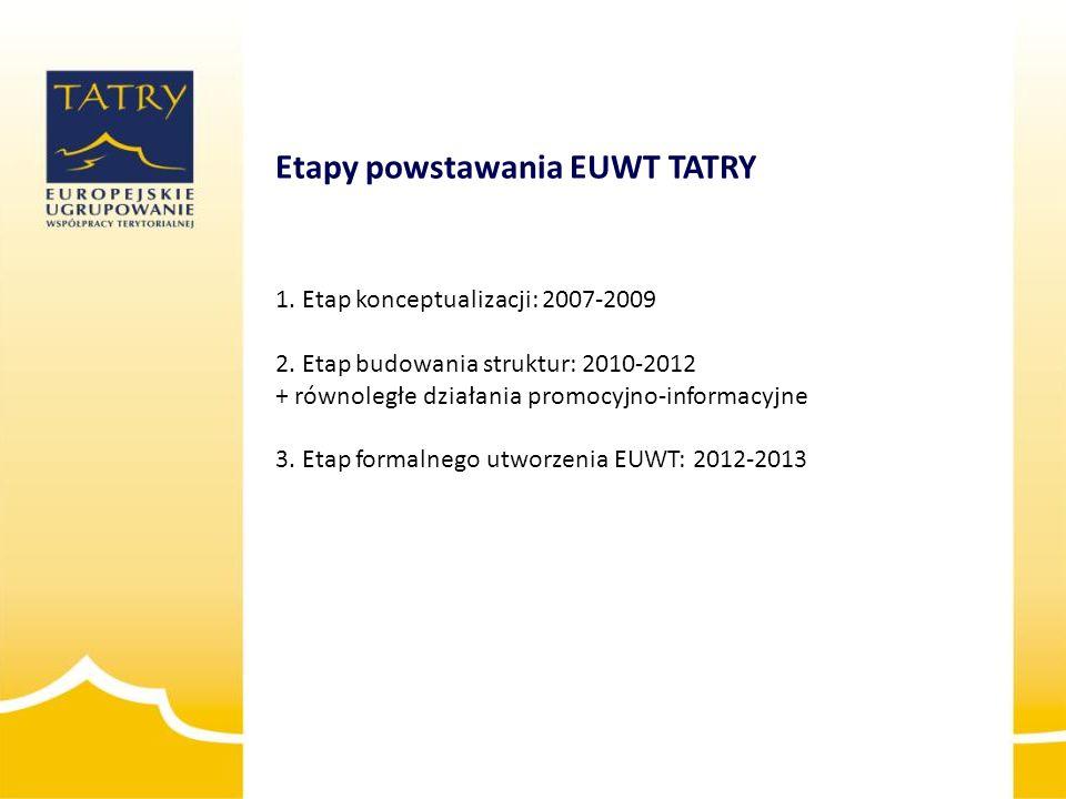 Etapy powstawania EUWT TATRY 1. Etap konceptualizacji: 2007-2009 2