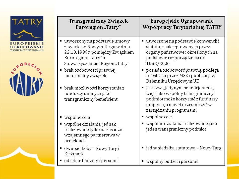 """Transgraniczny Związek Euroregion """"Tatry"""