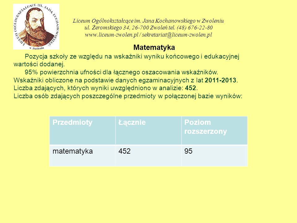 Matematyka Przedmioty Łącznie Poziom rozszerzony matematyka 452 95