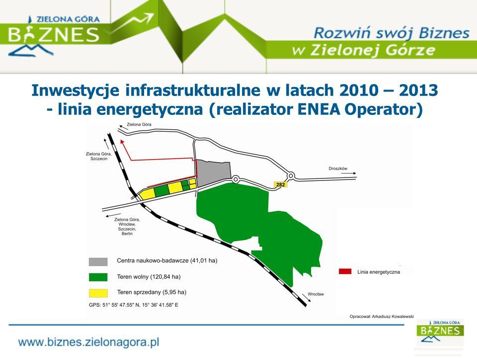 Inwestycje infrastrukturalne w latach 2010 – 2013