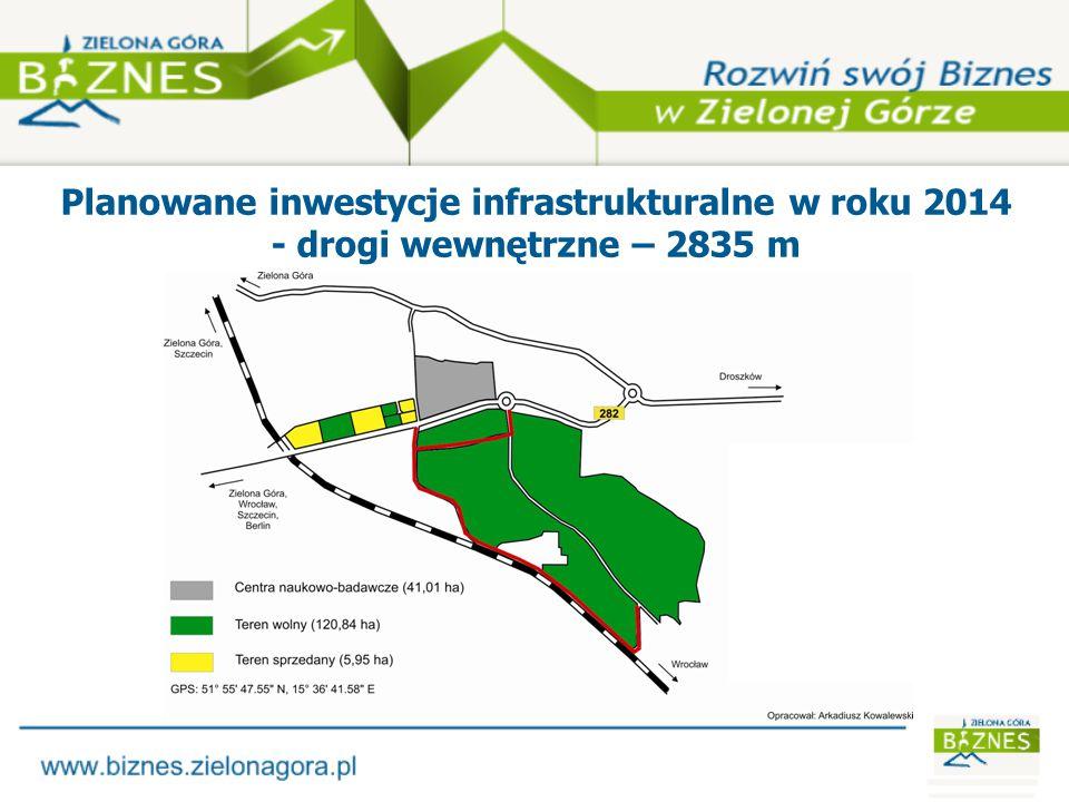 Planowane inwestycje infrastrukturalne w roku 2014