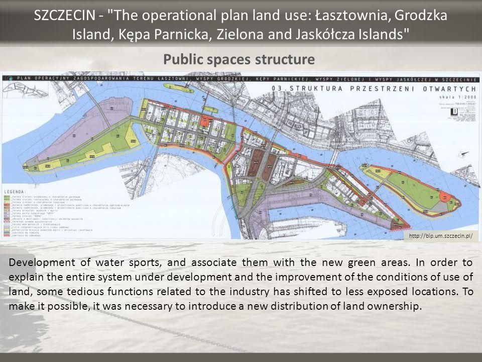 Public spaces structure