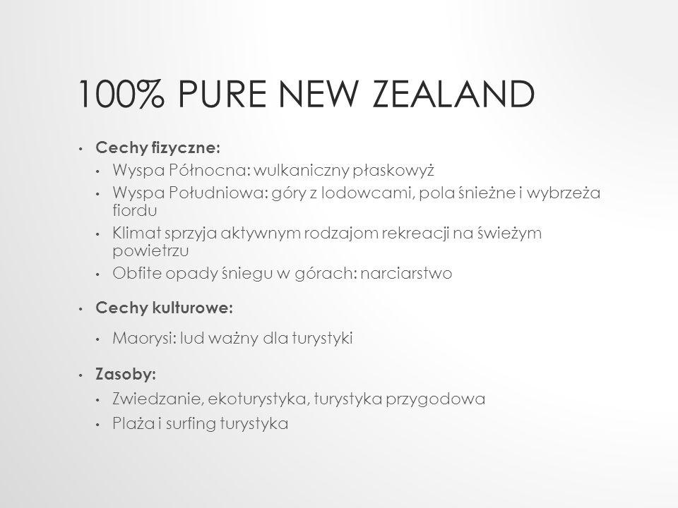 100% Pure New Zealand Cechy fizyczne: