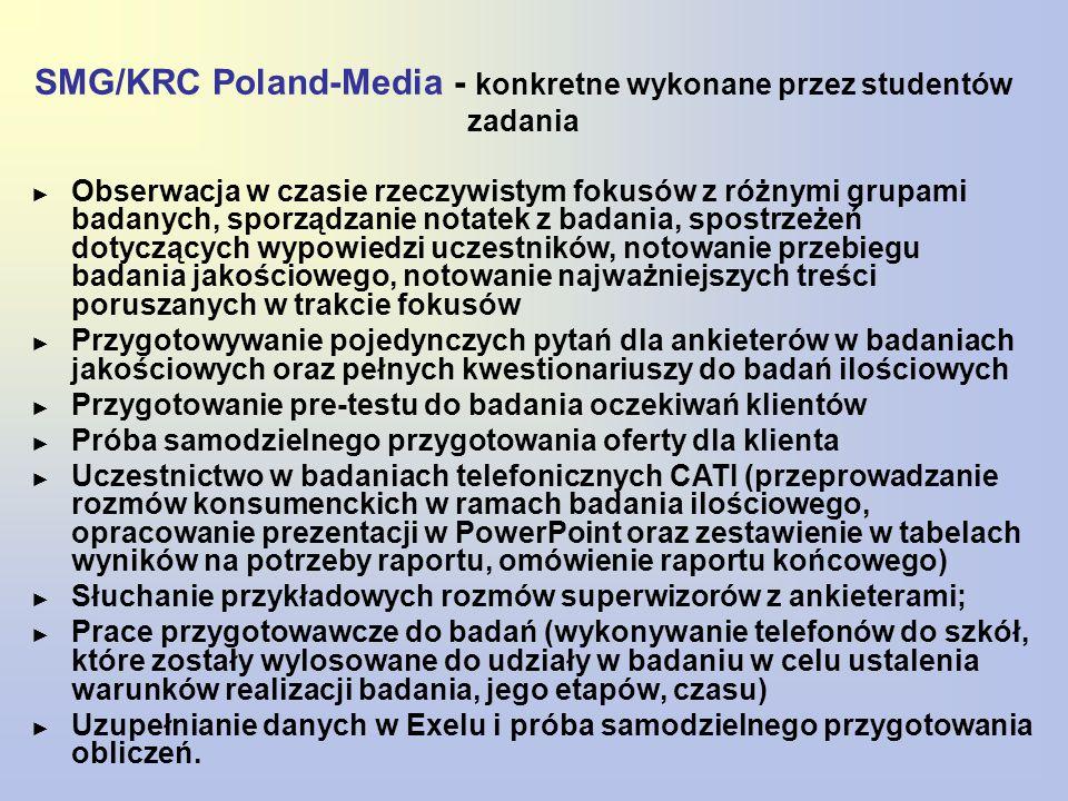 SMG/KRC Poland-Media - konkretne wykonane przez studentów zadania