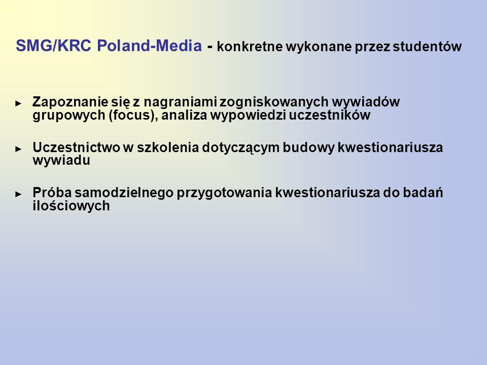SMG/KRC Poland-Media - konkretne wykonane przez studentów