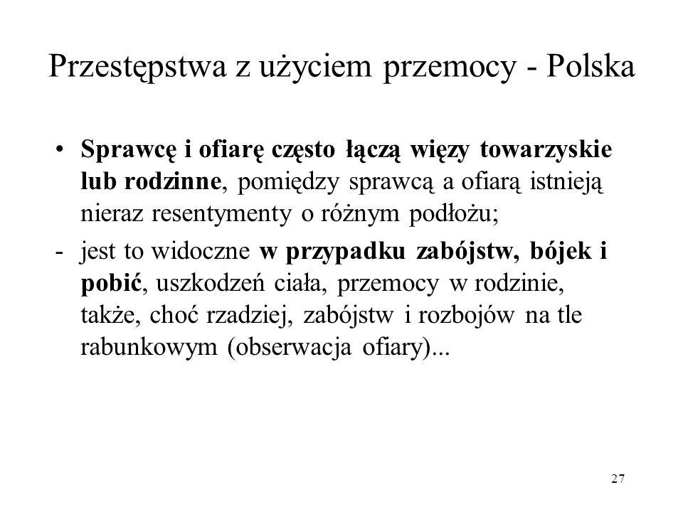 Przestępstwa z użyciem przemocy - Polska