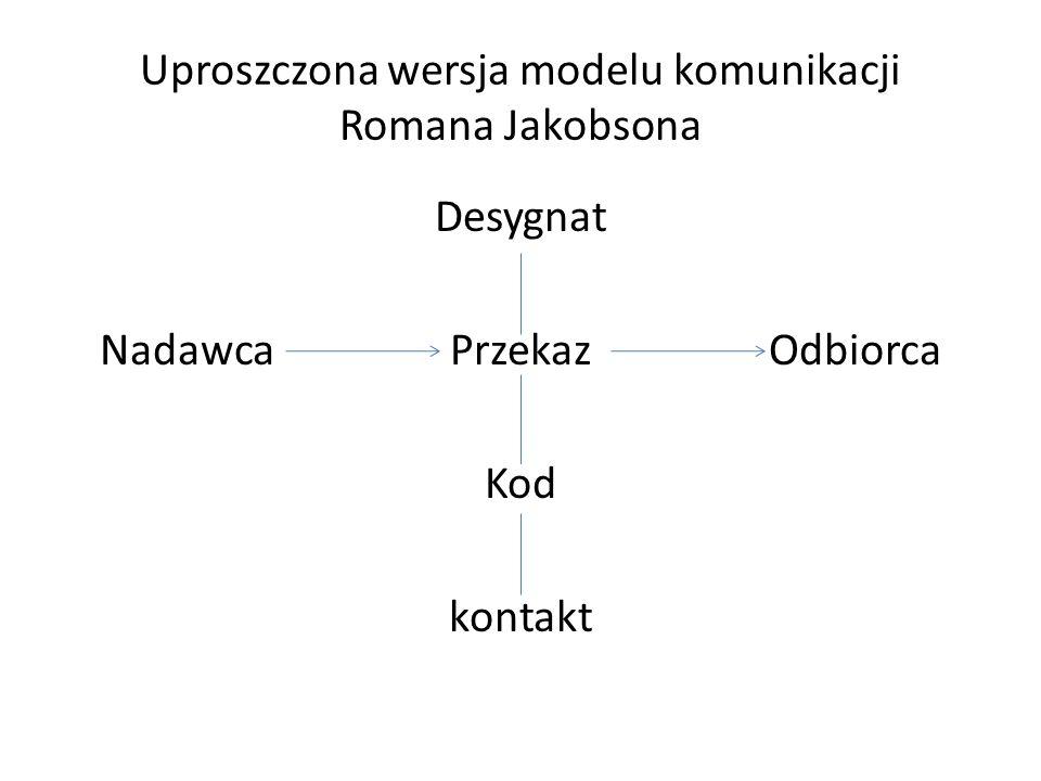 Uproszczona wersja modelu komunikacji Romana Jakobsona