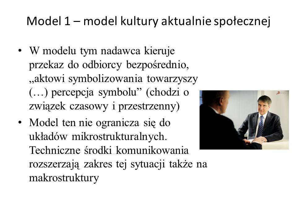 Model 1 – model kultury aktualnie społecznej
