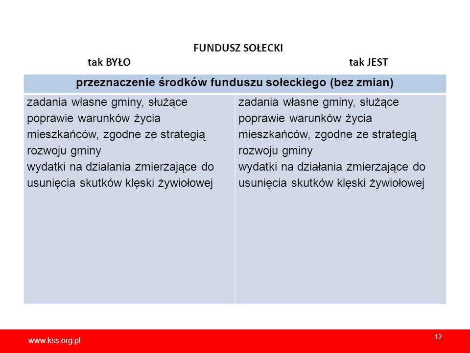 przeznaczenie środków funduszu sołeckiego (bez zmian)