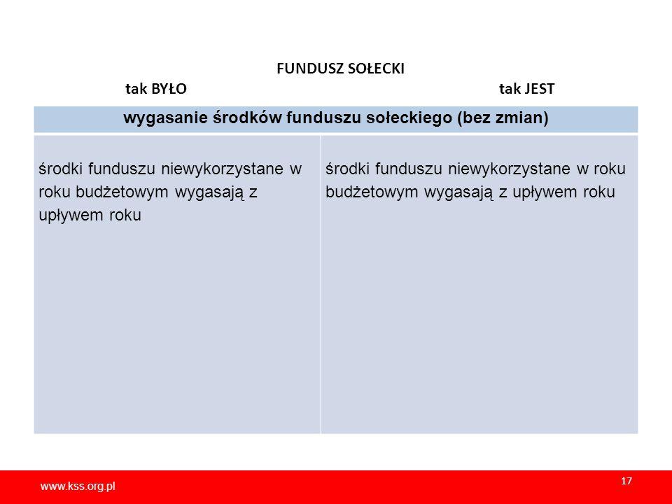 wygasanie środków funduszu sołeckiego (bez zmian)