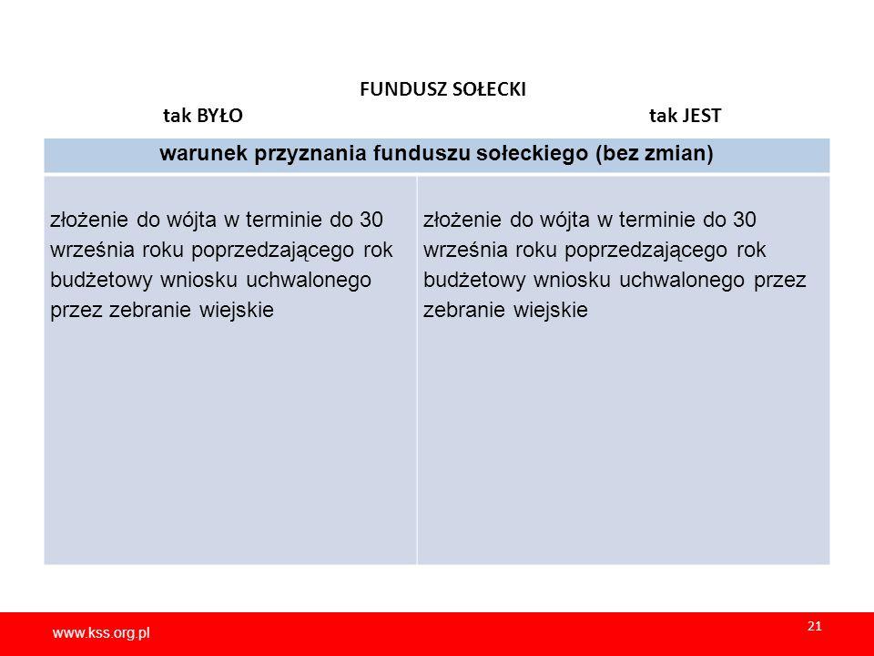warunek przyznania funduszu sołeckiego (bez zmian)