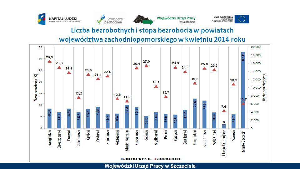 Liczba bezrobotnych i stopa bezrobocia w powiatach województwa zachodniopomorskiego w kwietniu 2014 roku