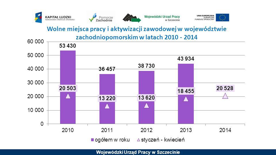 Wolne miejsca pracy i aktywizacji zawodowej w województwie zachodniopomorskim w latach 2010 - 2014