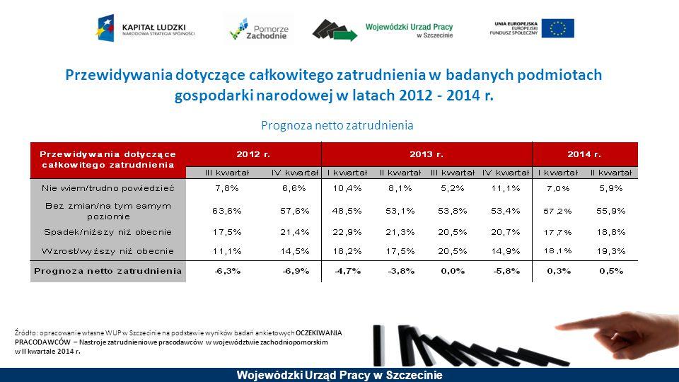 Przewidywania dotyczące całkowitego zatrudnienia w badanych podmiotach gospodarki narodowej w latach 2012 - 2014 r.