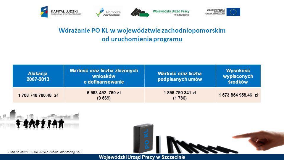 Wdrażanie PO KL w województwie zachodniopomorskim od uruchomienia programu