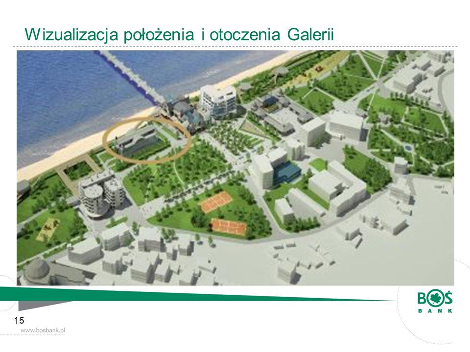 Wizualizacja położenia i otoczenia Galerii