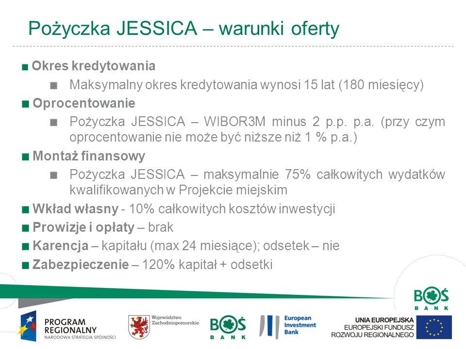 Pożyczka JESSICA – warunki oferty