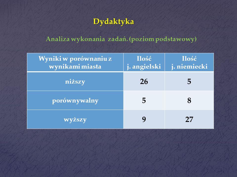 Dydaktyka 26 5 8 9 27 Analiza wykonania zadań. (poziom podstawowy)