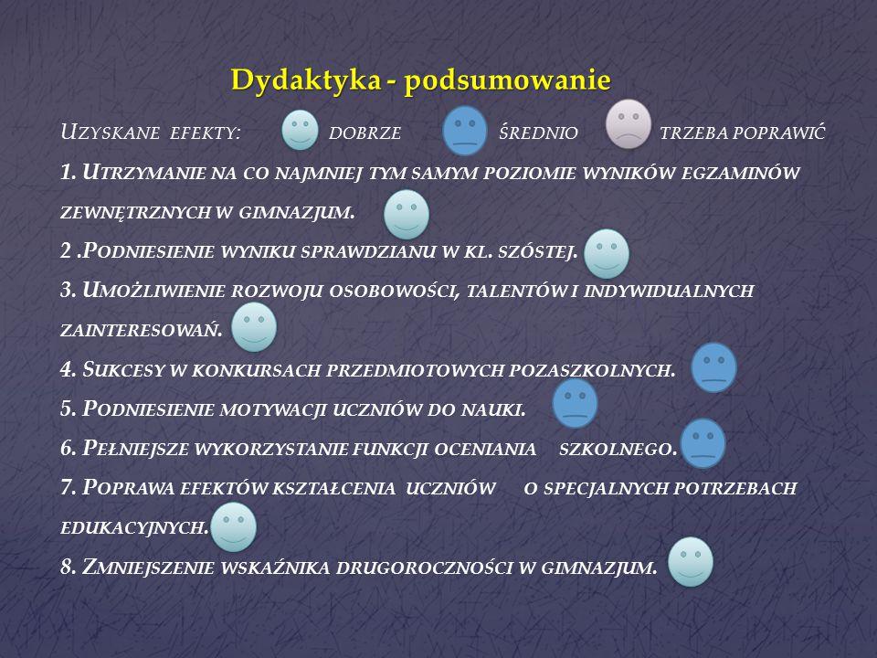 Dydaktyka - podsumowanie