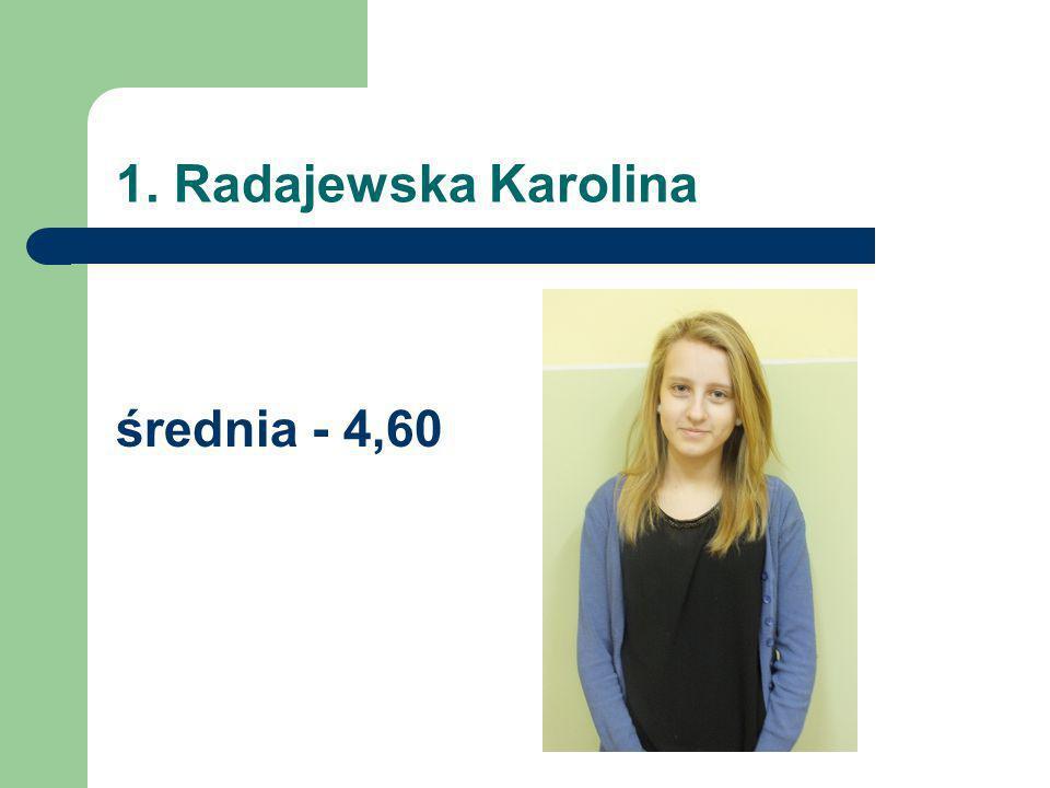 1. Radajewska Karolina średnia - 4,60
