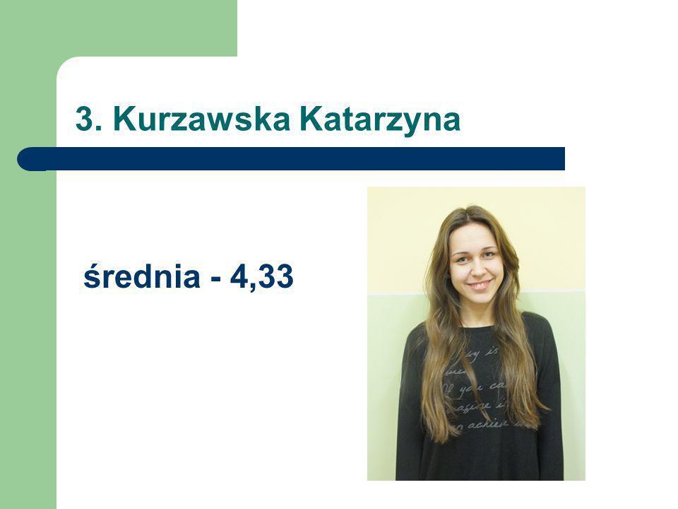 3. Kurzawska Katarzyna średnia - 4,33