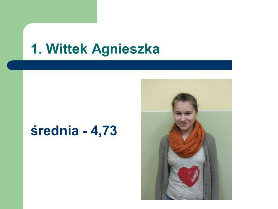 1. Wittek Agnieszka średnia - 4,73