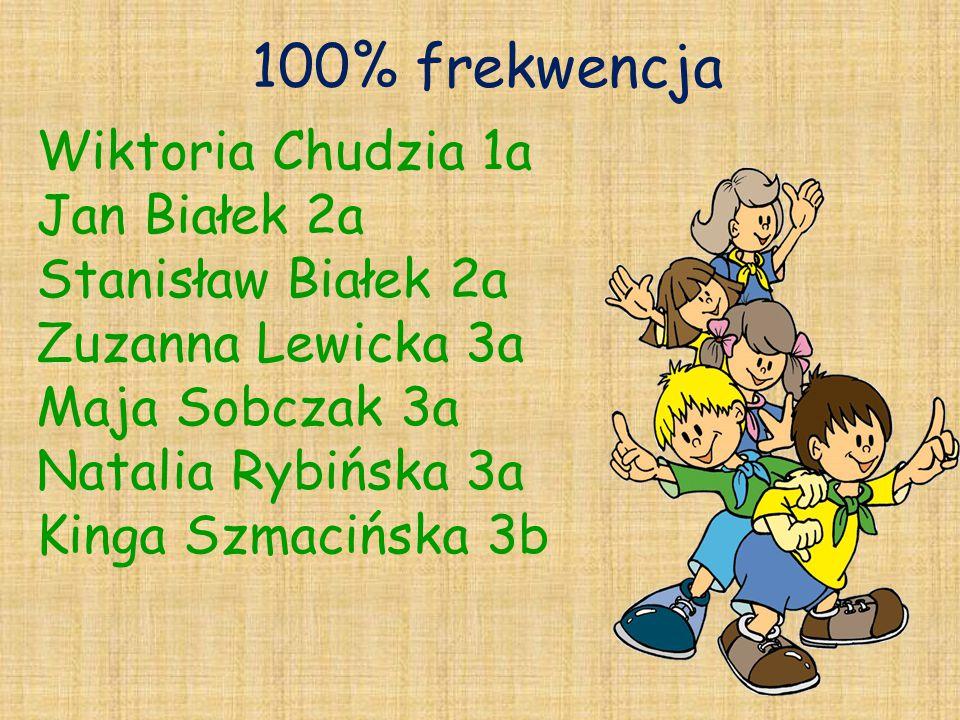 100% frekwencja Wiktoria Chudzia 1a Jan Białek 2a Stanisław Białek 2a Zuzanna Lewicka 3a Maja Sobczak 3a Natalia Rybińska 3a Kinga Szmacińska 3b.