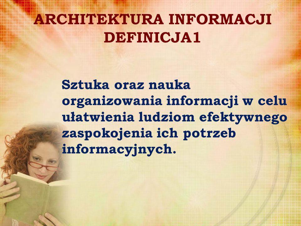 ARCHITEKTURA INFORMACJI DEFINICJA1