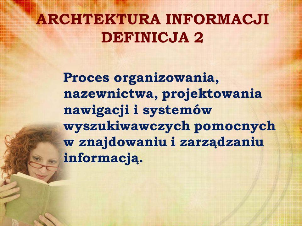 ARCHTEKTURA INFORMACJI DEFINICJA 2