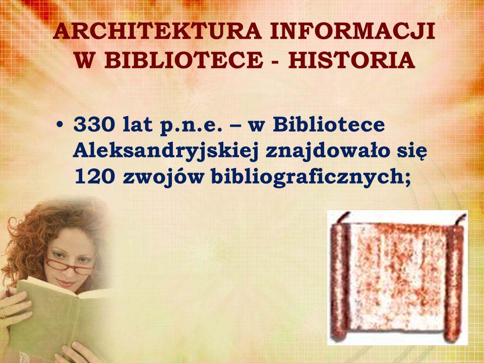 ARCHITEKTURA INFORMACJI W BIBLIOTECE - HISTORIA