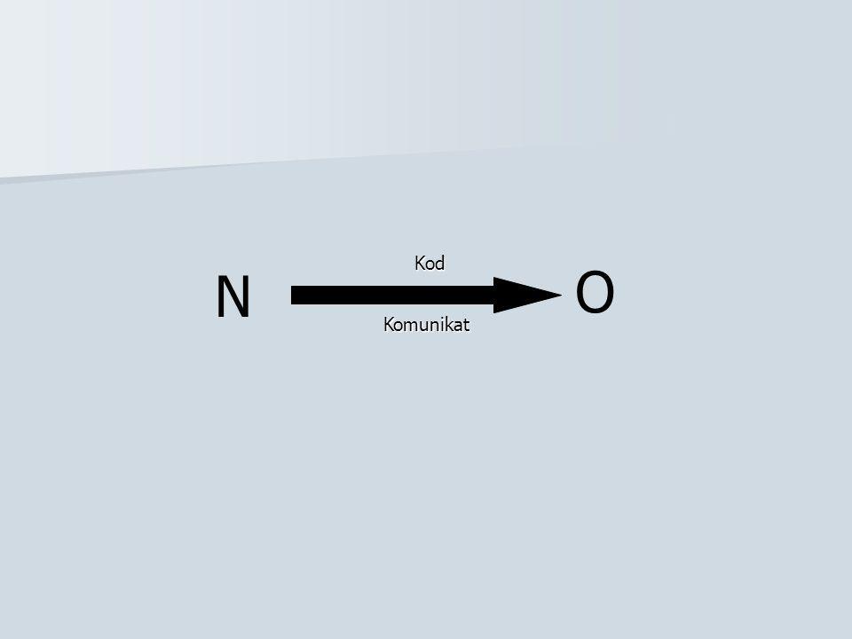Kod N O Komunikat