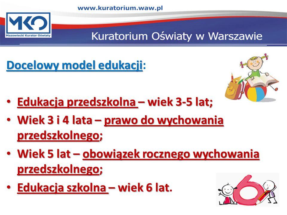 Docelowy model edukacji: