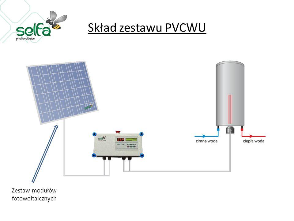 Zestaw modułów fotowoltaicznych