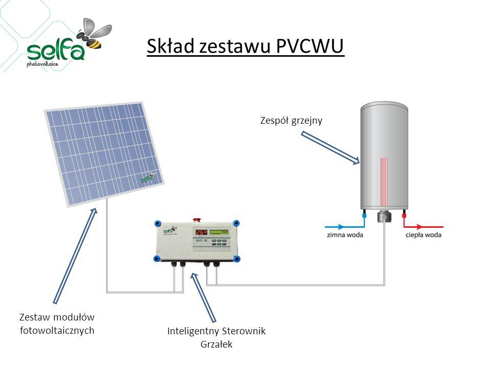 Skład zestawu PVCWU Zespół grzejny Zestaw modułów fotowoltaicznych